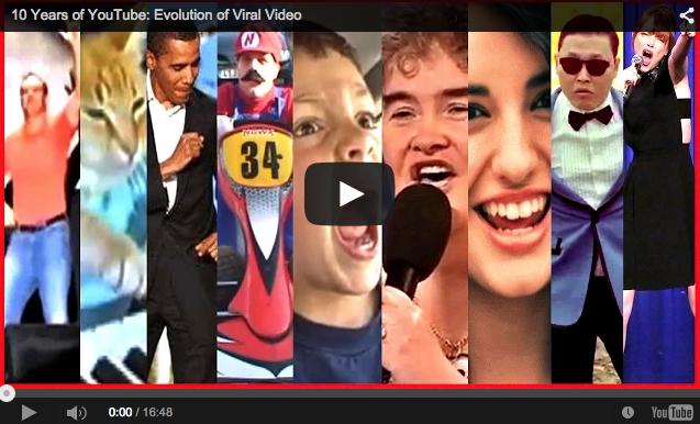 10 Años de YouTube: Evolución del Video