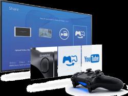 Sony trabaja en usar Remote Play de Play Station 4 para Mac y PC