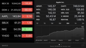 Las acciones de Apple bajan