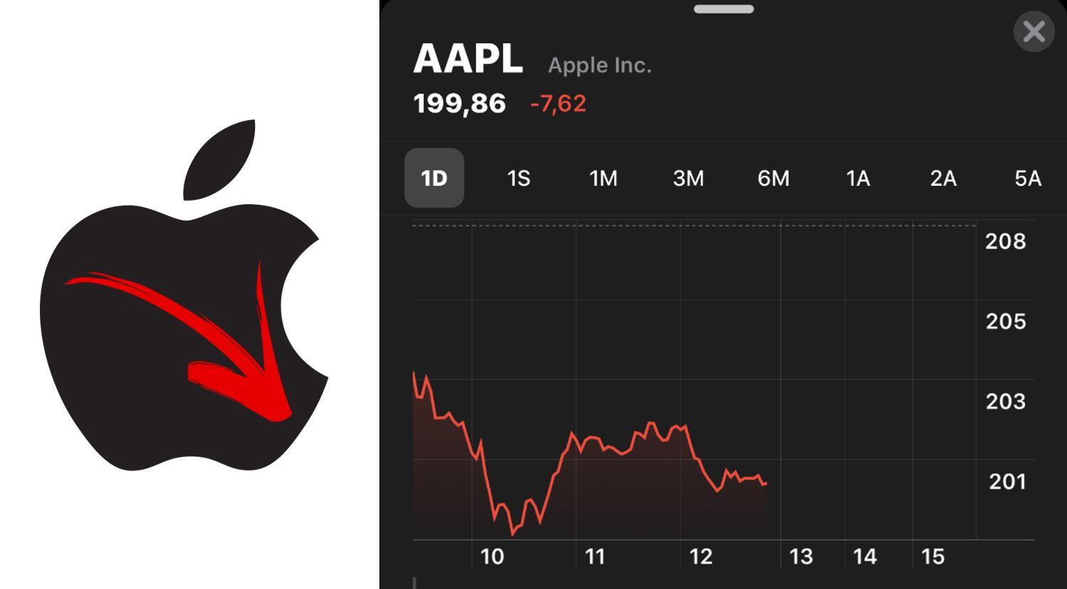 Apple se desploma