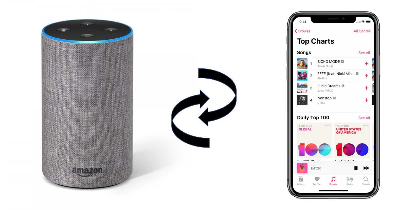 Amazon Echo y Apple Music